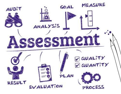 Disegno che spiega con semplicità l'assessment