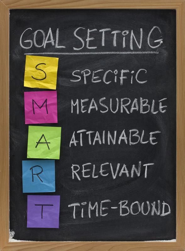 SMART goals - gestione degli obiettivi